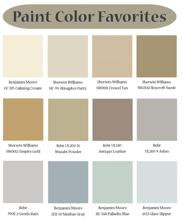 Let 39 s talk paint brass and whatnots for Neutral wall paint colors